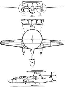 Plan 3 vues du Grumman E-2 Hawkeye