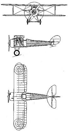 Plan 3 vues du Nieuport 28