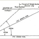 Coast Artillery Anti Aircraft Field Manual FM4-112- Page 6 - US War Department
