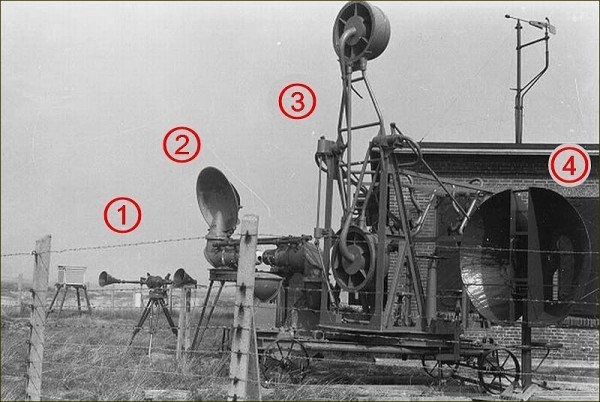 Quelques détecteurs testés par l'Institut de recherches militaires - de gauche à droite : 1. Doppelt Richtunshörer de la firme Askania, Allemagne 2. Détecteur acoustique Goerz 3. L'équipement de la firme Barbier Bénard et Turenne (BBT), France 4. Détecteur expérimental de Van Soest, Pays Bas