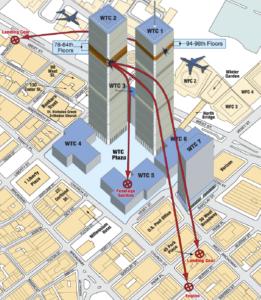 Trajectoires des deux avions qui frappèrent le WTC.