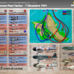 Pearl Harbor : forces aériennes en présence