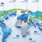 Les infographies aéronautiques