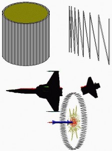 charge explosive typique d'un missile à courte portée: un cercle de métal replié autour des explosifs se déploie pour sectionner des parties du chasseur visé.