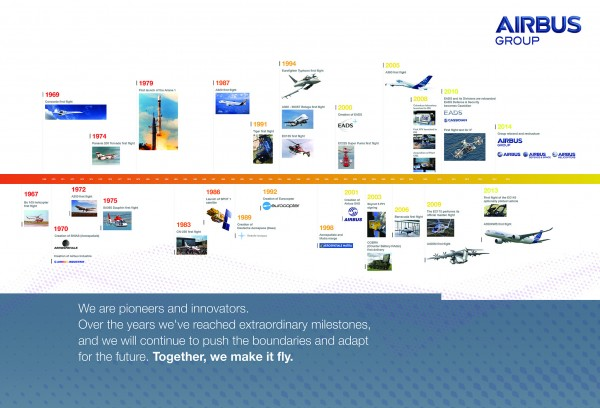 Infographie Airbus