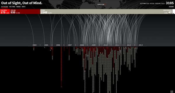 drone-attaque-infographie