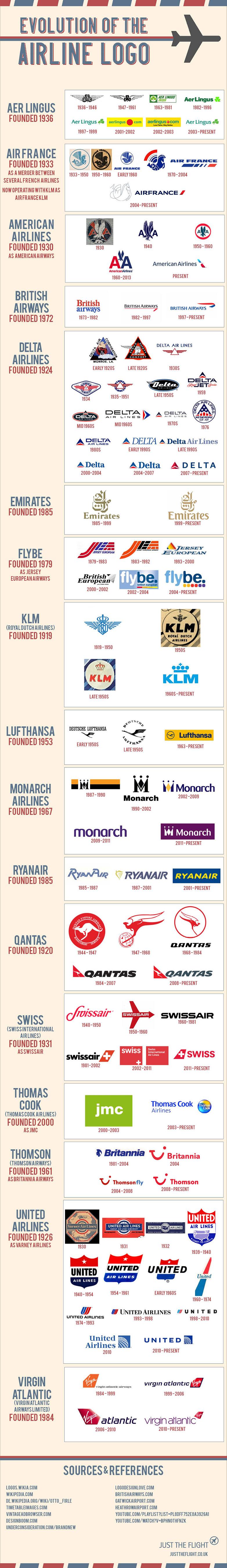 evolution-logo-compagnie-aerienne